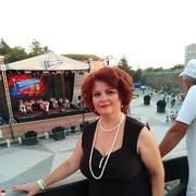 fete divortate care caută bărbați din Alba Iulia contacte femei negrești
