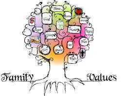 valoarea familiei