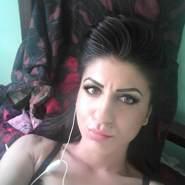 sunt femeie caut barbat kraljevo fete sexy din Sighișoara care cauta barbati din Craiova
