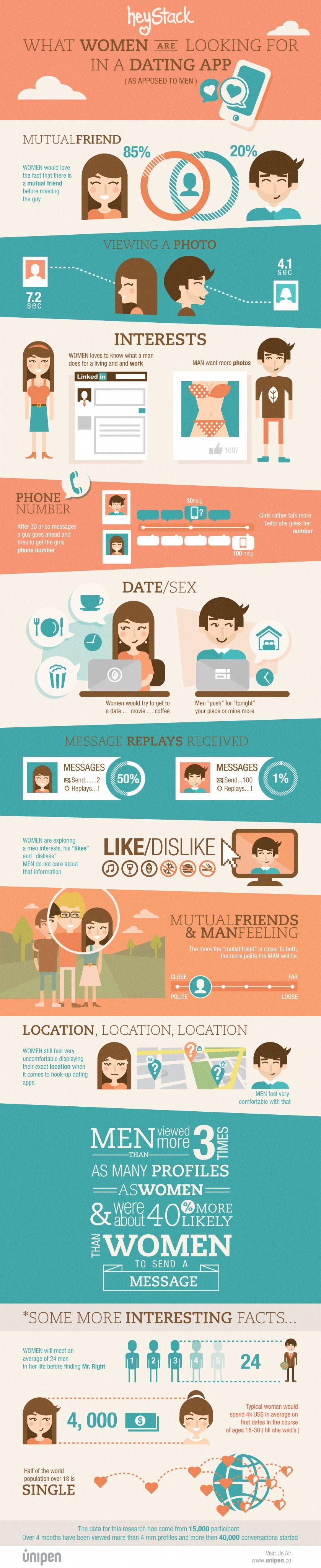 top aplicatii dating pčinja femei pe bancnote