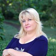 Femei libere Orhei Moldova