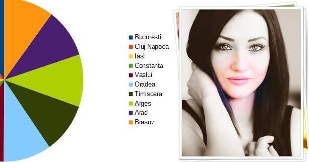 Femei singure cluj napoca publi24 show lesby bucuresti - escorte valcea nord caty sile