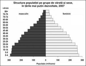 tipul de reproducere in europa